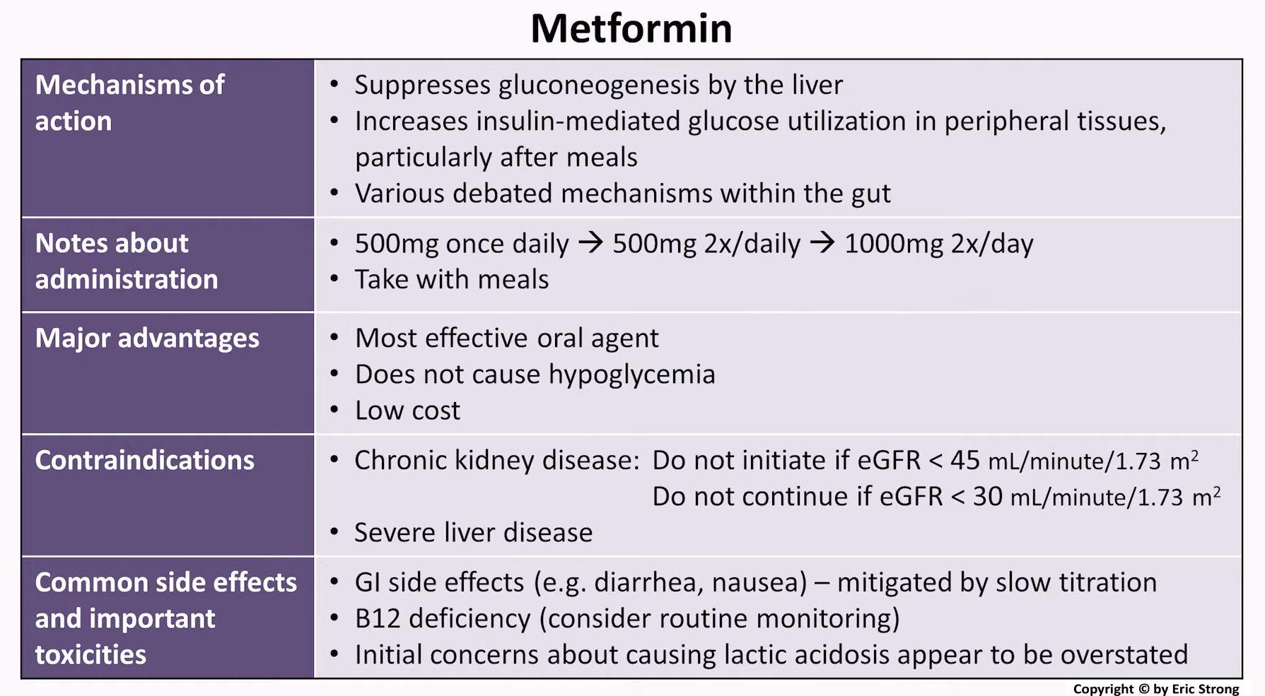 Metformin Pharmacology Summary Mechanisms Of Action Grepmed