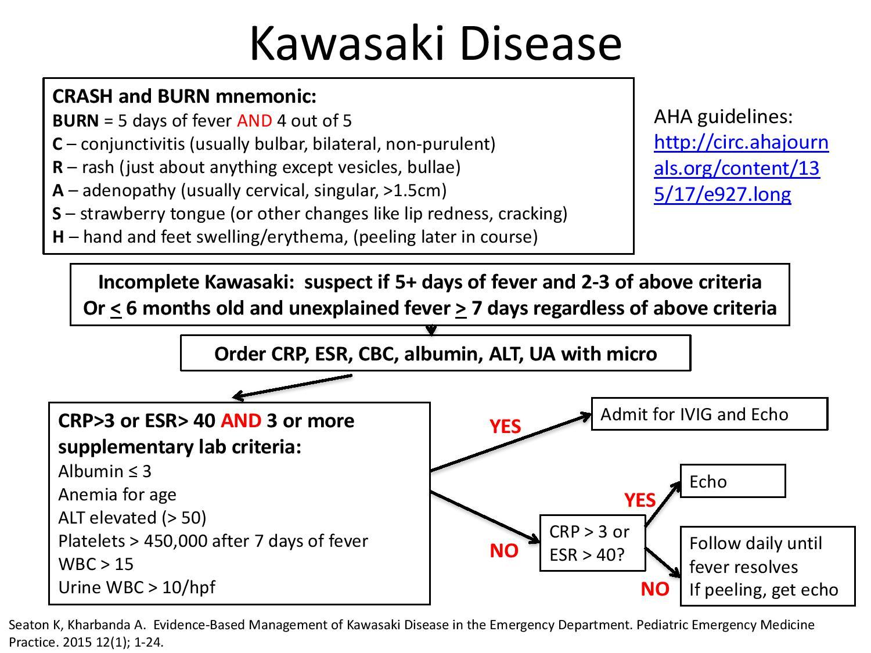 Kawasaki Disease - Workup and Diagnostic Algorithm #Diagnosis #Management #Peds #Pediatrics #Kawasaki #Disease #Algorithm #CRASH #BURN