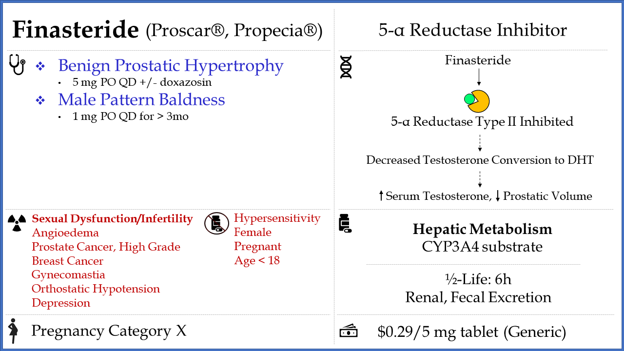 Finasteride Is A Type Ii 5  Ce B1 Reductase Inhibitor Used To Treat Symptomatic Benign Prostatic