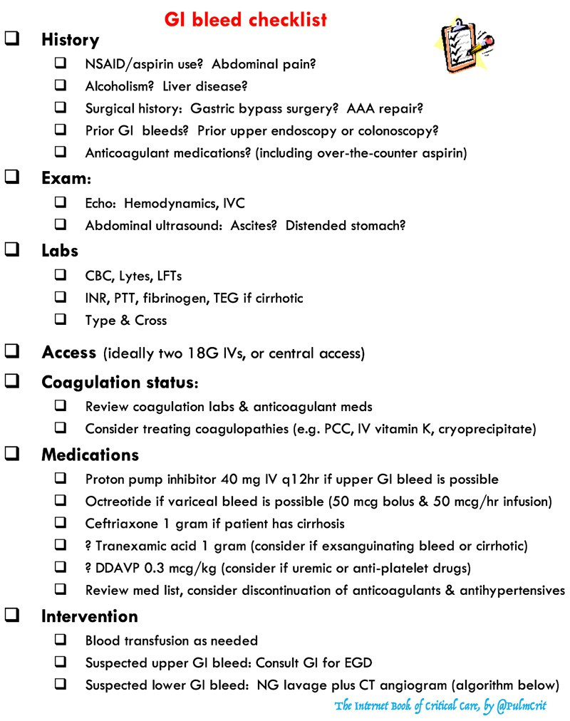GI Bleed Checklist  History,  Exam, Labs, Access, Coagulation status,  Medications,  Interventions  #Diagnosis #Management #Gastrointestinal #GIBleed #Checklist #CriticalCare