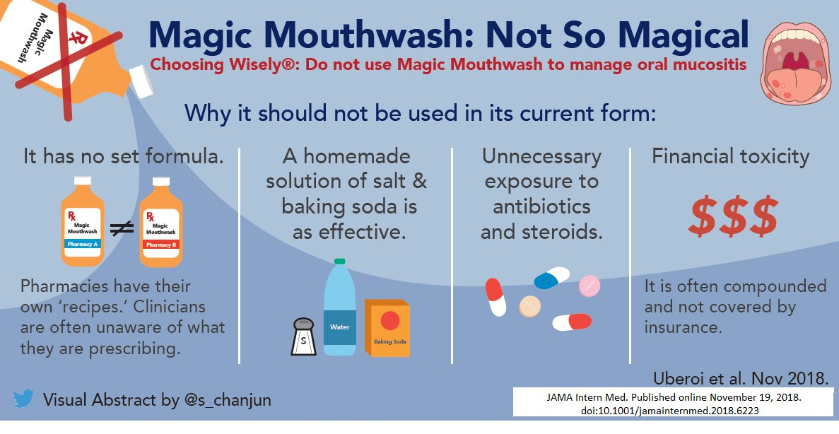 Magic Mouthwash for Oral Mucositis 