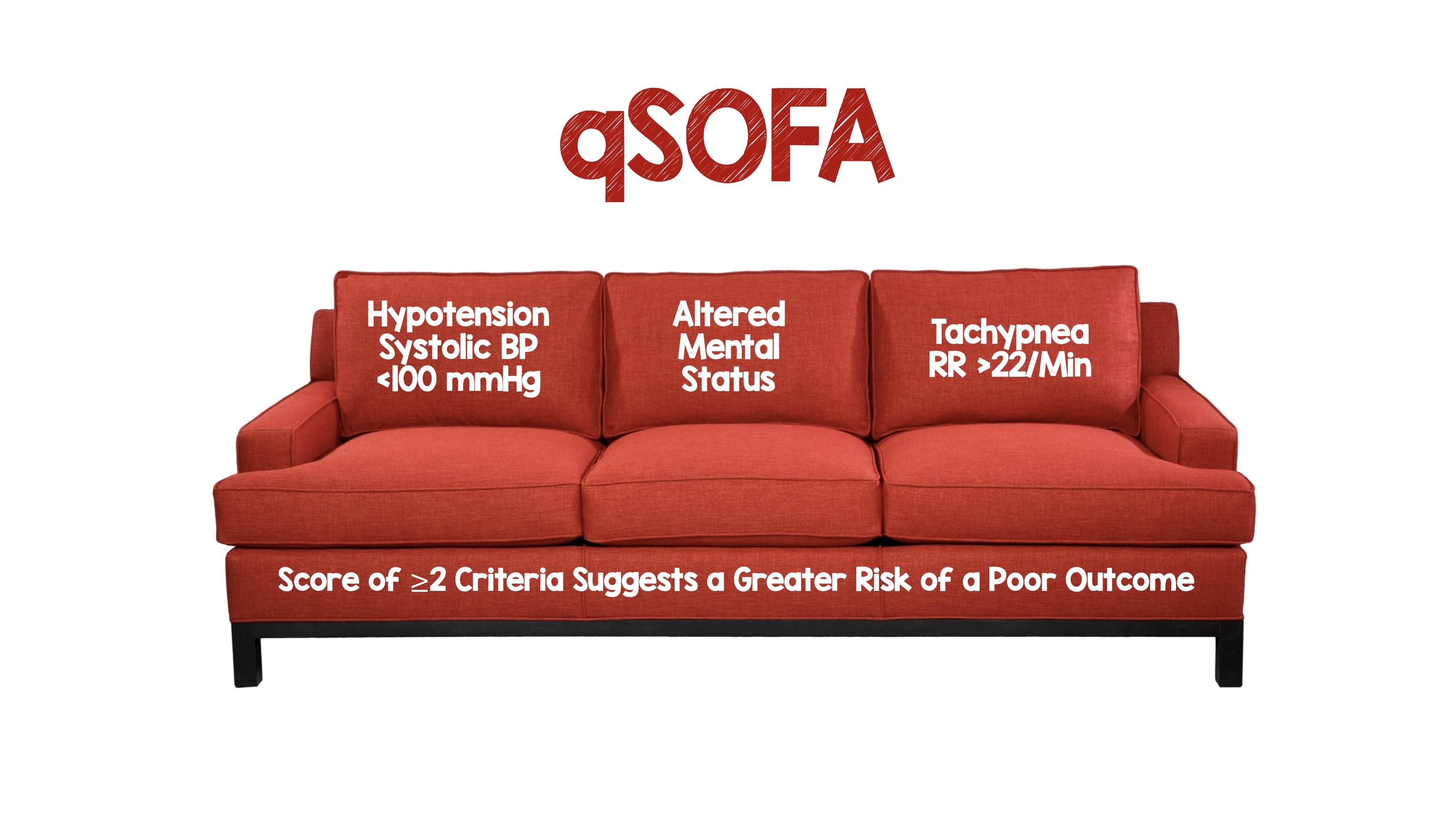 Sepsis 3 0 Qsofa Definition