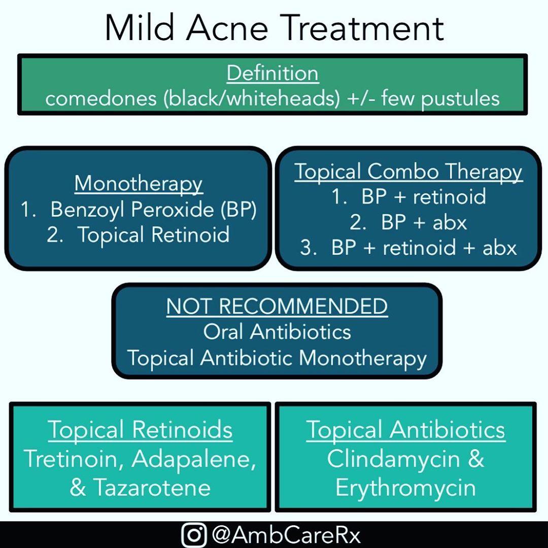 Mild Acne Treatment Comedones Black Whiteheads Few Pustules 1 Benzoyl Peroxide