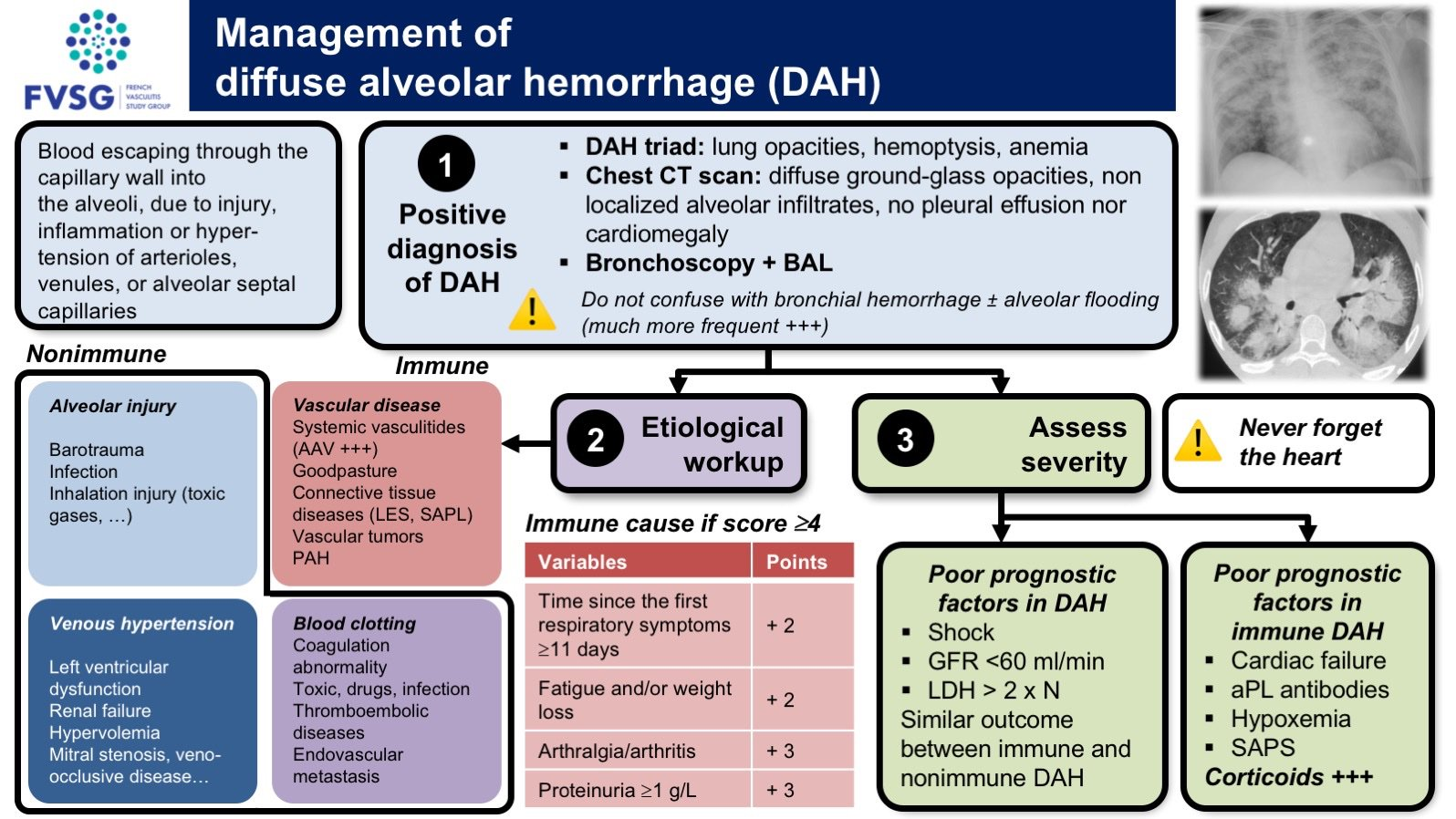 arthralgia diffuse cause